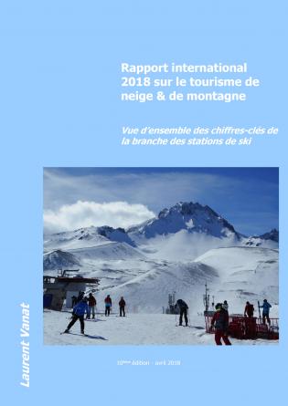 Rapport international 2018
