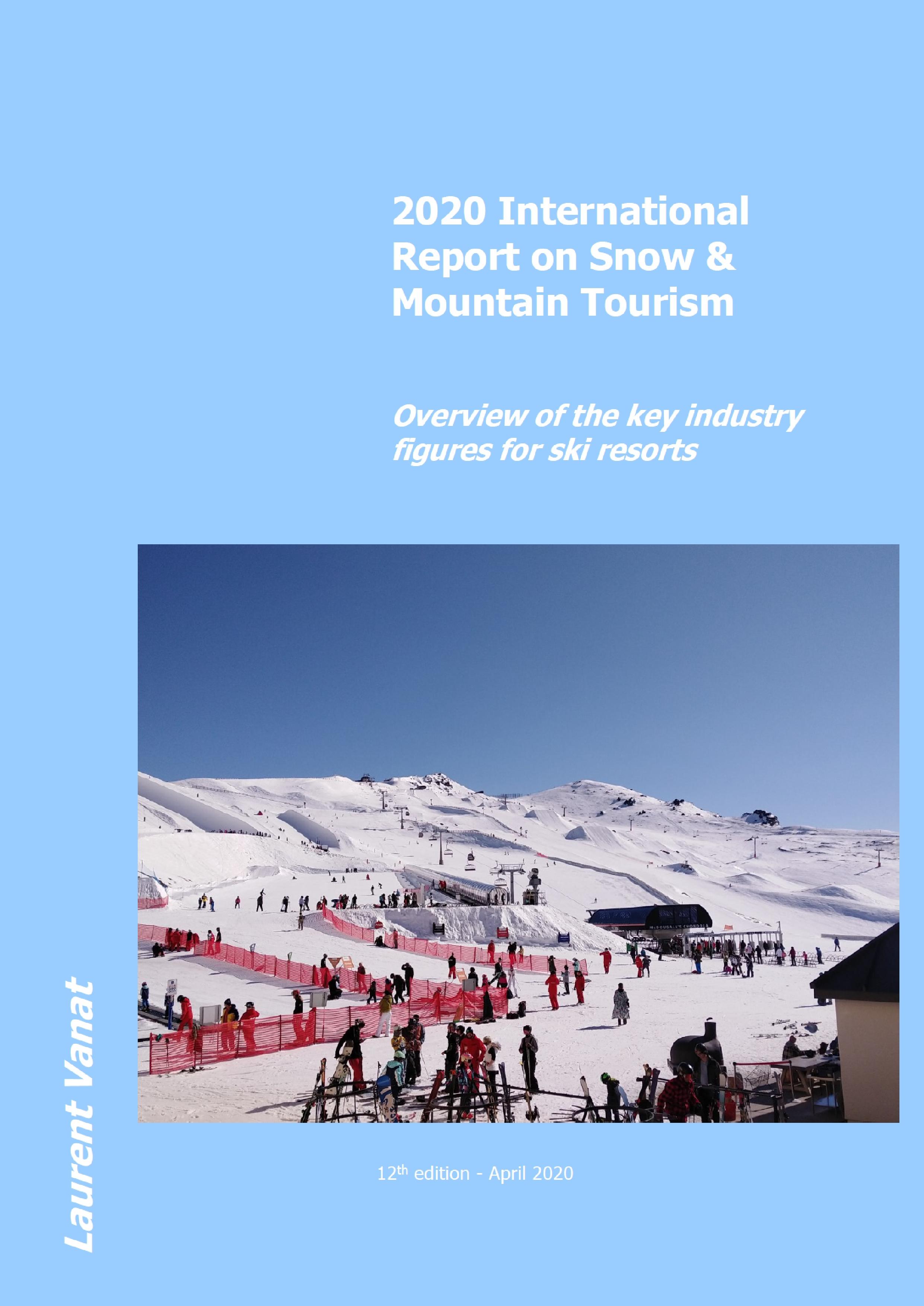 2020 International Snow Report