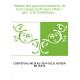 Tableau des passions humaines, de leurs causes et de leurs effets / par... F. N. Coëffeteau,...