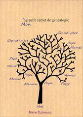 Mon petit carnet de généalogie