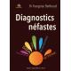 Diagnostics néfastes